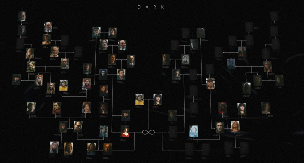 【影集影評】《闇Dark》第三季:挑戰極限的最終季